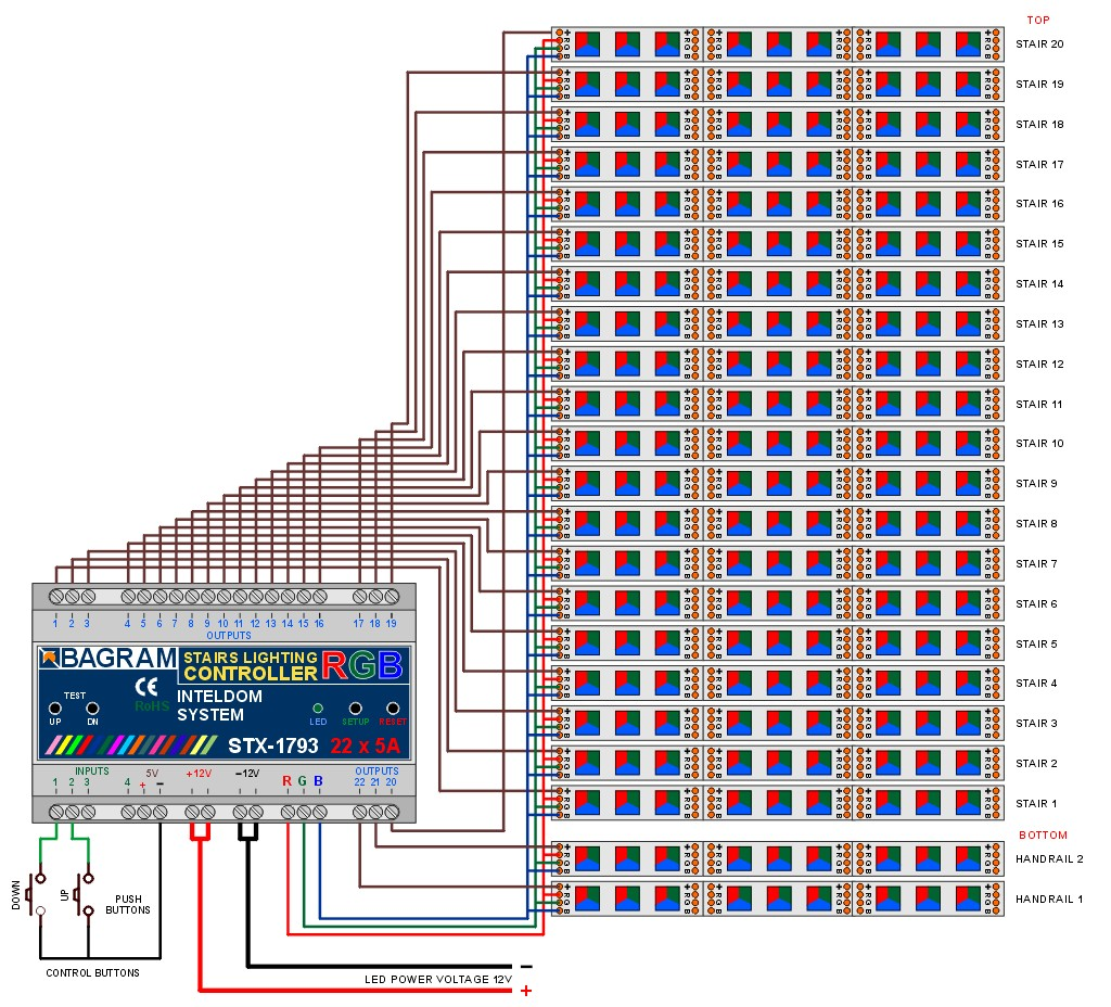 Stairs lighting RGB Color illumination Controller STX1793