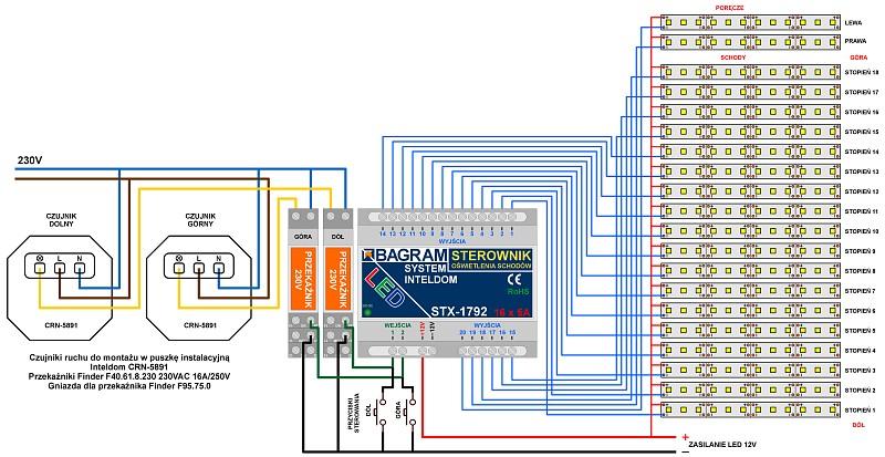Sterownik Oświetlenia Schodów Mono Stx 1794 Inteligentne