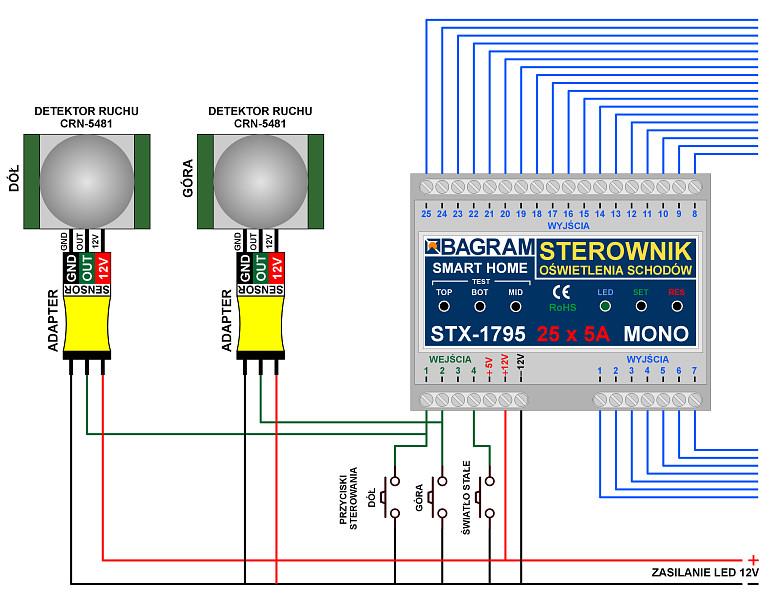 Sterownik Oświetlenia Schodów Mono Stx 1795 Inteligentne
