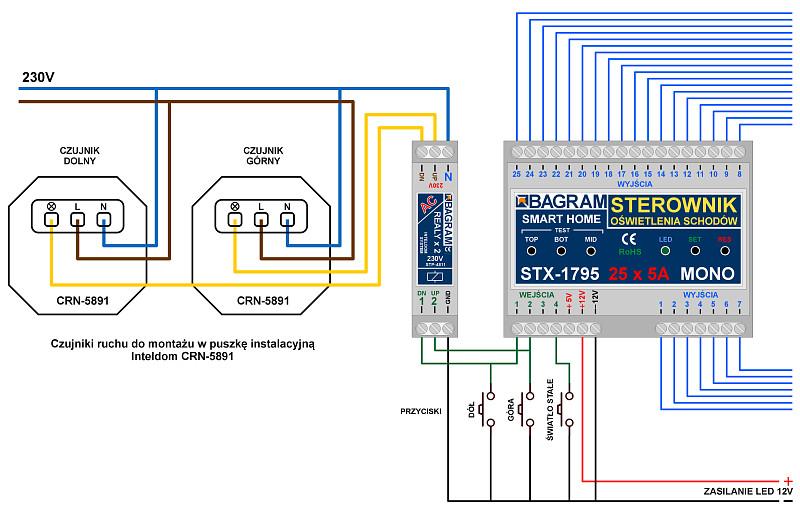 Sterownik Oświetlenia Schodów Z Wyświetlaczem Mono Stx